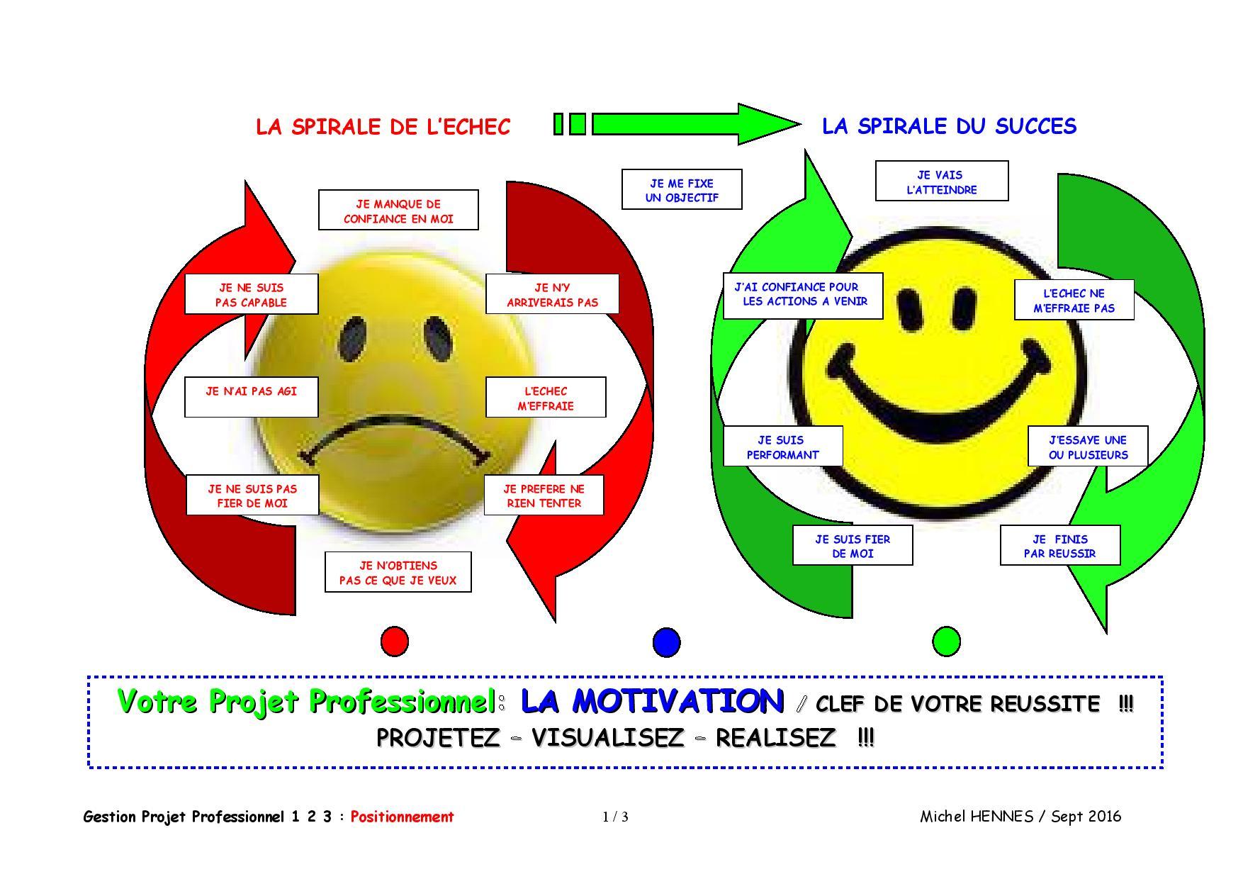 Formaliser et Construire son Projet Professionnel : Méthode 1 2 3